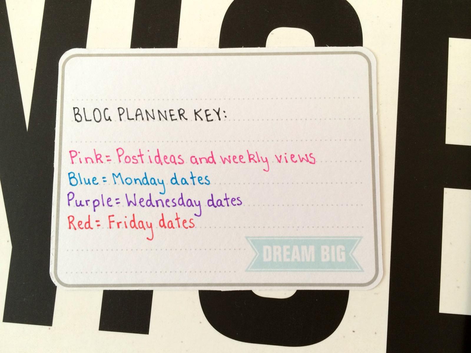 Blog Planner Key